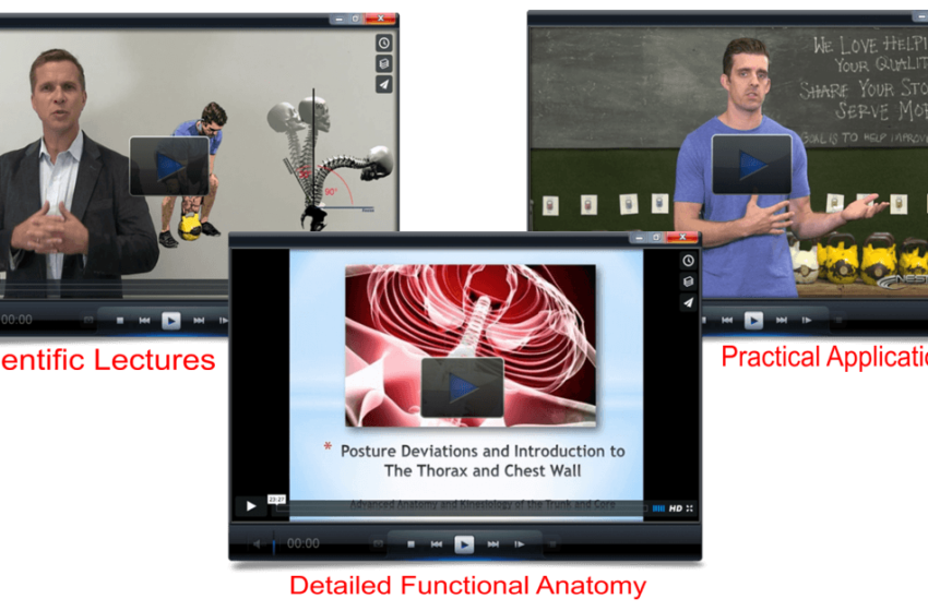 Make Your Countenance & Appearance Change with the Help of Functional Training Certification –